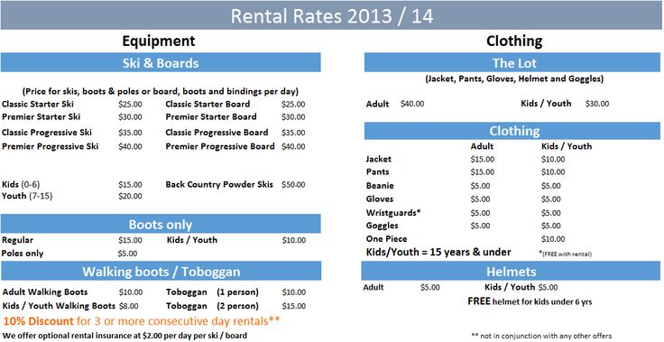 Ski and Board Station Ohakune - 2013/14 rates for skis, boots & poles (no apparent discount for 2nd day, only 3days plus): Classic Starter $25, Premier Starter $30 or Classic Progressive $35, Premier Progressive $40. 60 Thames Street, The Junction Ohakune. Open 7.30am - 6pm daily, late night Friday 9pm ph (06) 3858 797