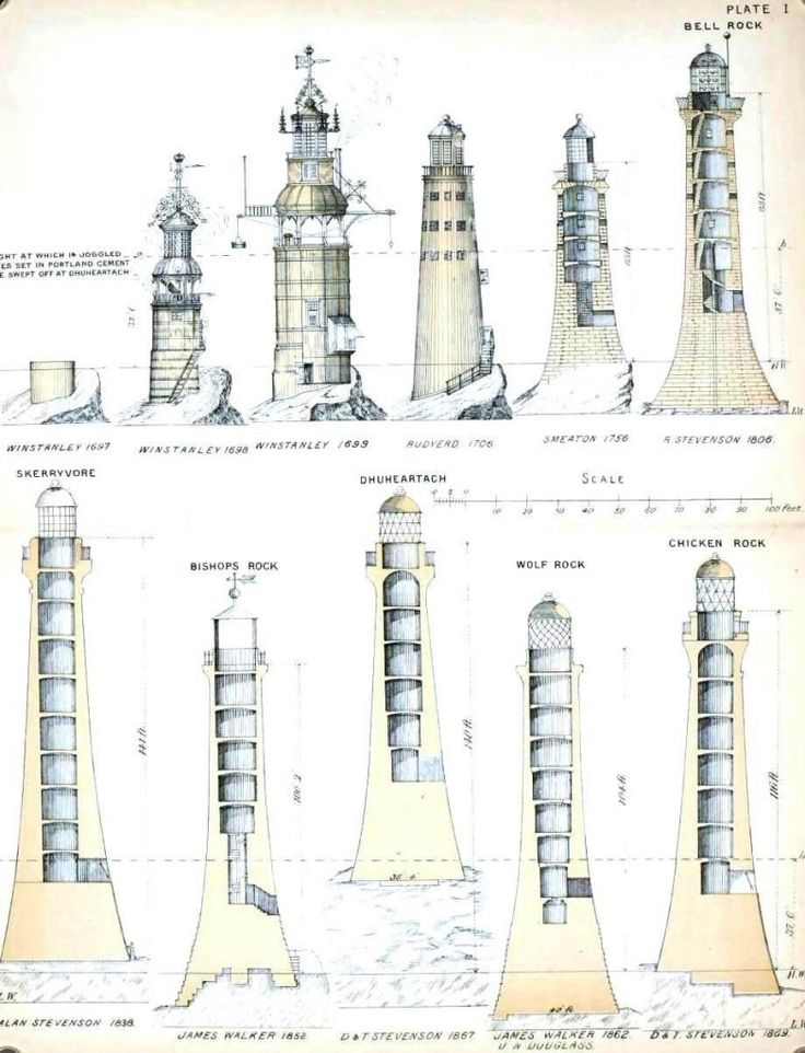 1000 images about phares on pinterest house plans for Lighthouse house plans