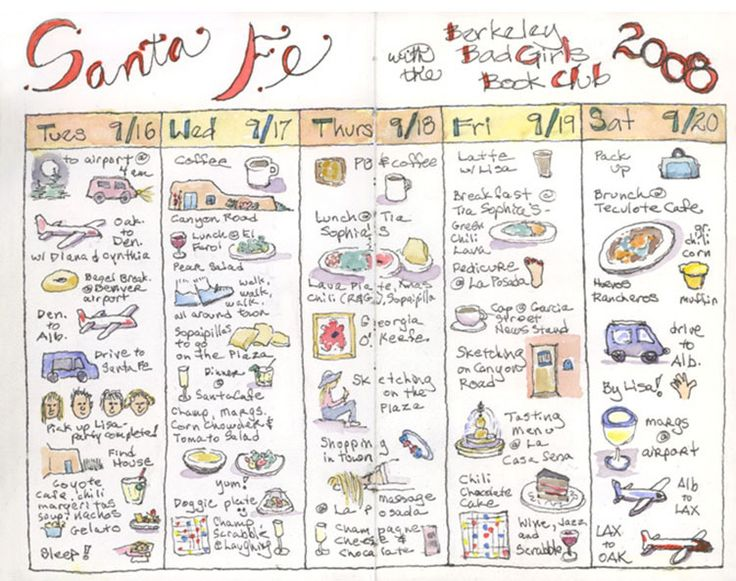 Travel Lists and Itineraries through an Artist's Eye | Sketches & Jottings