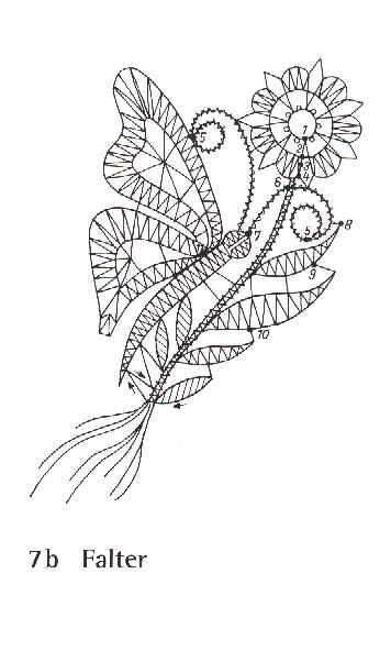 Dekorative Klöppelbilder – serena stella – Webová alba Picasa