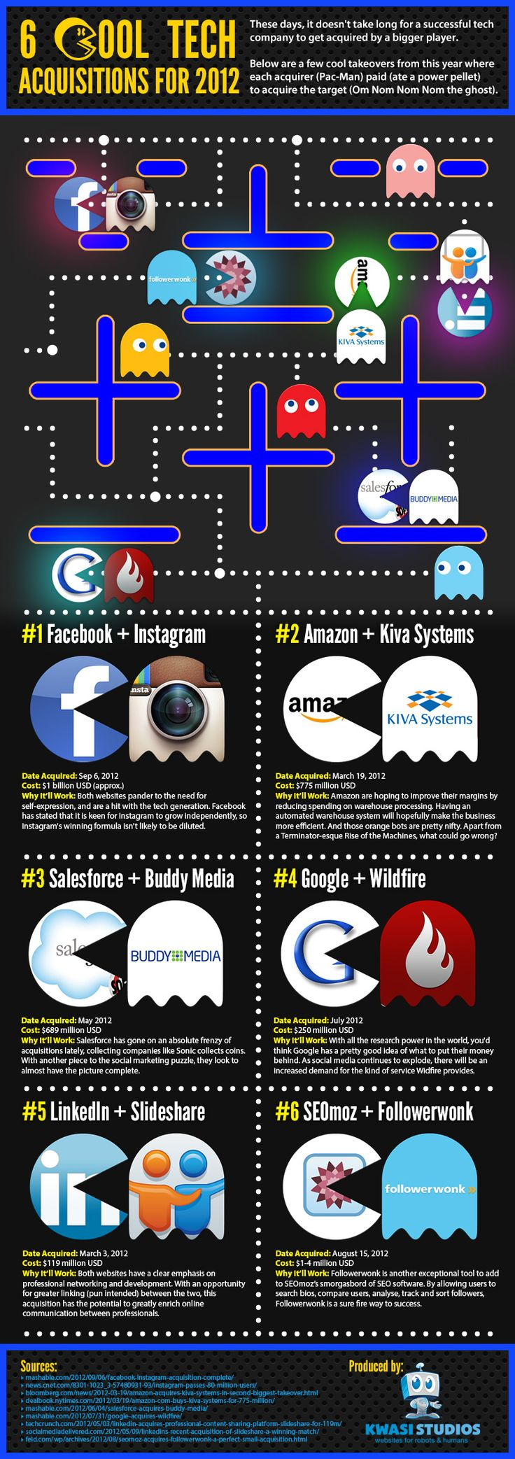 6 Cool Tech Acquisitions for 2012 #infographic