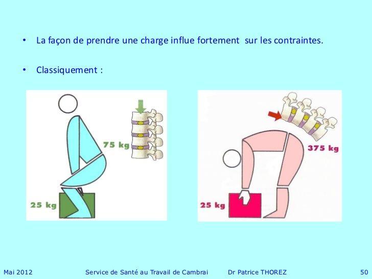 Contraintes et port de charges : un facteur x5 selon la posture