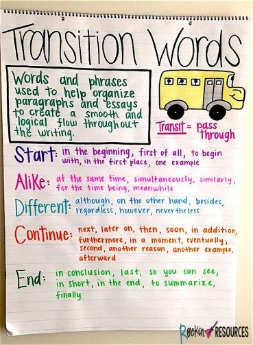 ide essay transition words terbaik di  writing mini lesson 25 revising a narrative essay add transition words