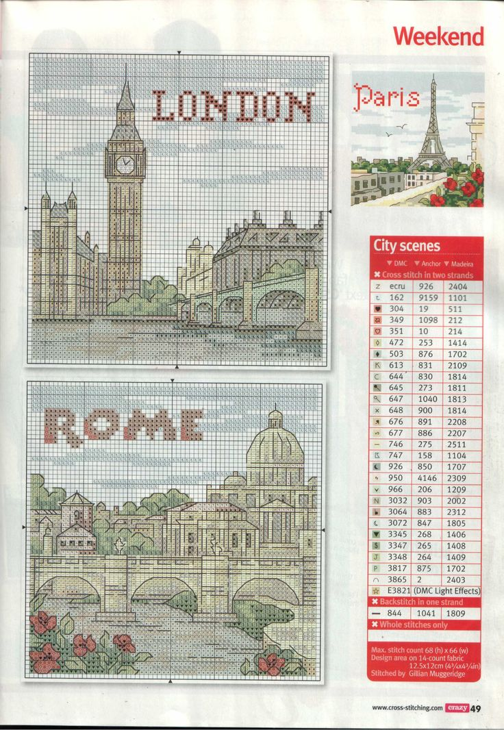 Cross Stitch  - London and Rome 2 of 2