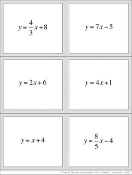 17 best images about Proportional Relationships on Pinterest