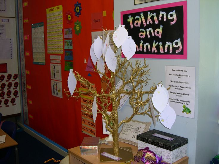 Talking and Thinking tree. The children write on a leaf about whatever your topic or discussion is about. Hang it on the magic tree to help it  to grow. Great for parents evening comments too! Idea from Claire Warden's Talking and Thinking Books.