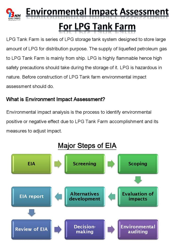 the ecosystem environmental impact assessment report Environmental impact assessment resources and ecosystem 64 53 impact on in preparation of environmental impact assessment report of.