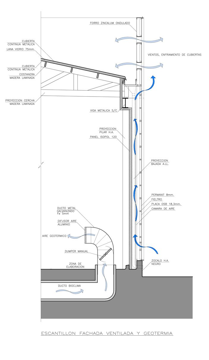 1613816290_detalle-fachada-ventilada-gha