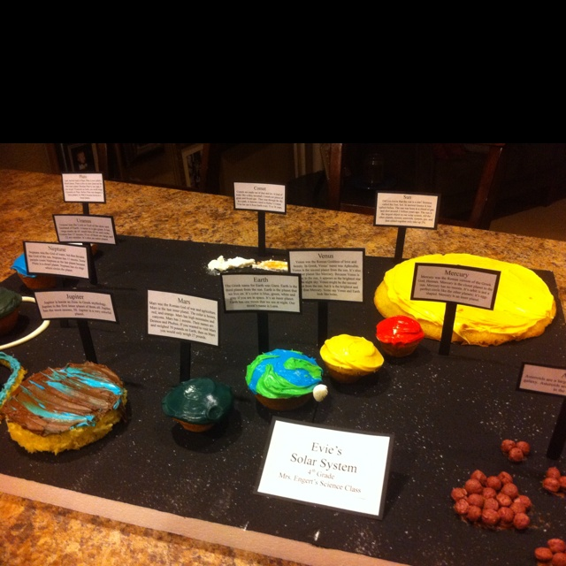 Solar system | School Projects | Pinterest