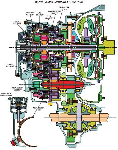 jf506e manuals