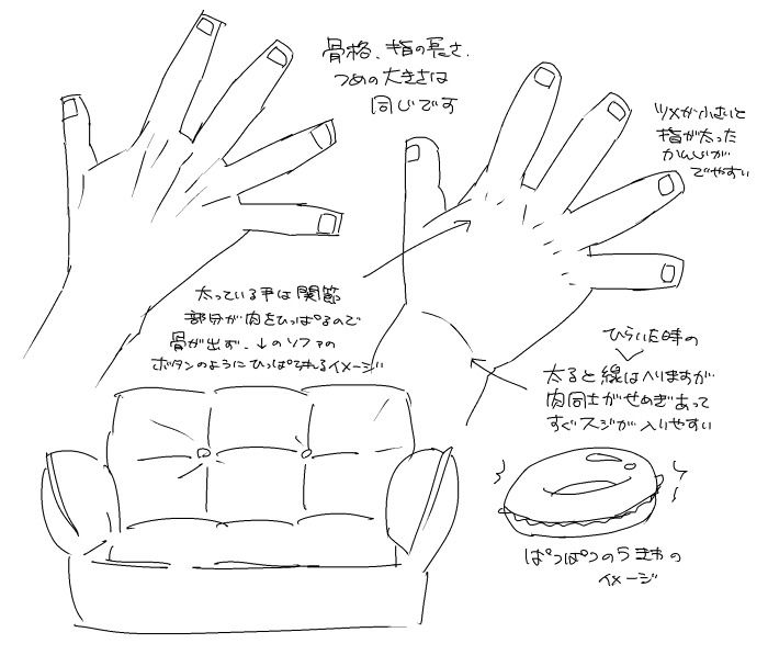 others hands | Anatomy tutorial, Drawing lessons ...