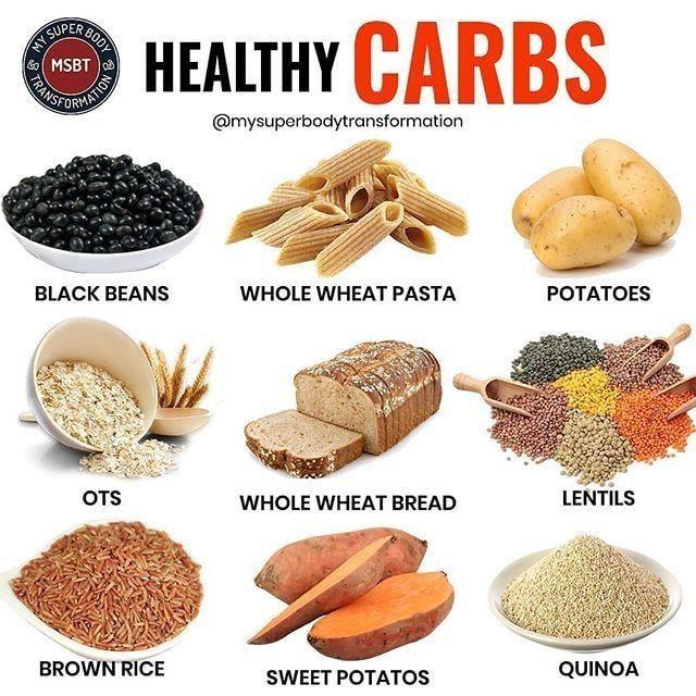 Healthy Carbs Black Beans Pasta Potatoes Ots Lentils Rice Quinoa Healthy Food Food Healthy Carbs Good Carbs Bad Carbs Good Carbs