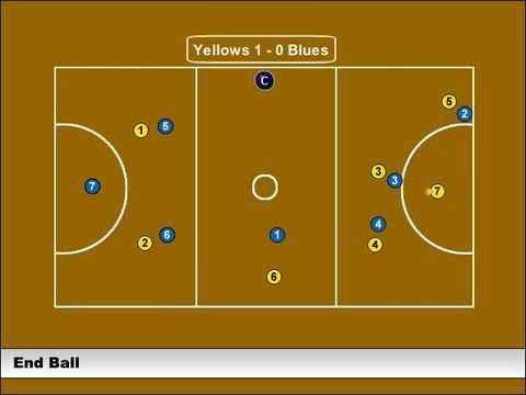 Netball Coaching - FUNdamental Games defending