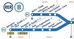 Paris RER B Schedule Stations Interchanges | Paris by Train