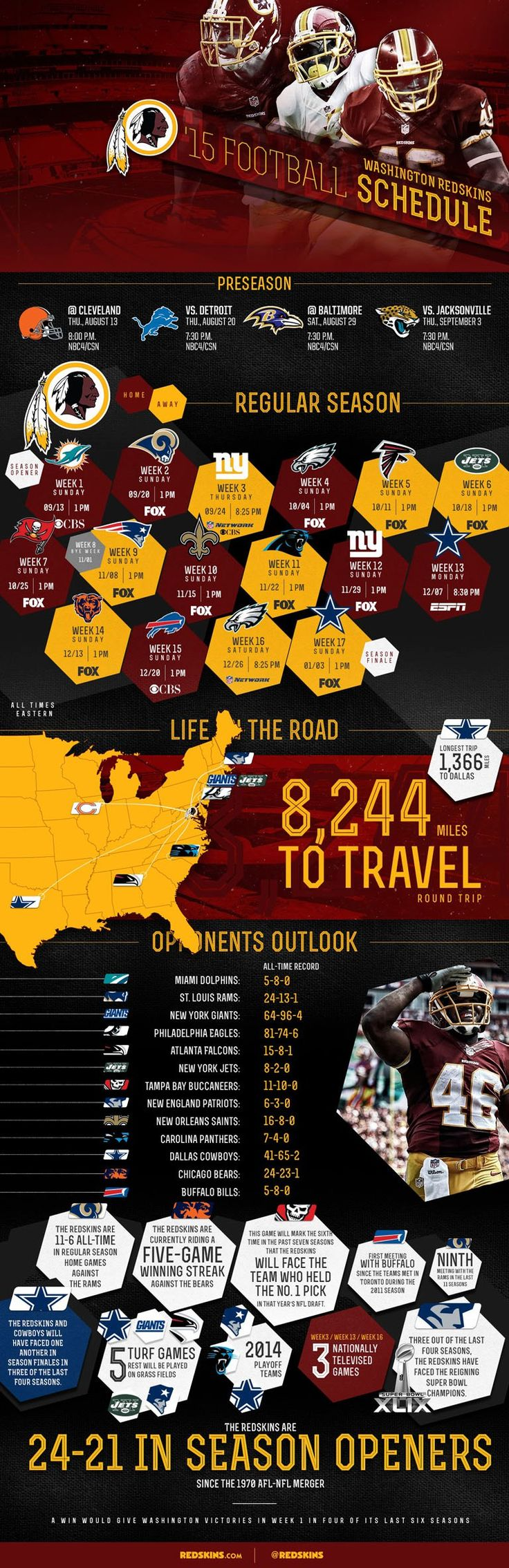 2015 Washington Redskins schedule released POSTED 11:48 AM, APRIL 22, 2015, BY BECCA MITCHELL