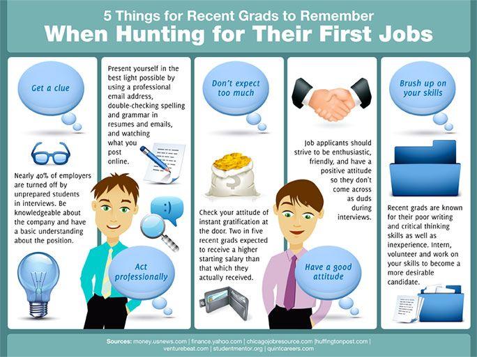 13 Common Complaints Employers Have About Recent Grads