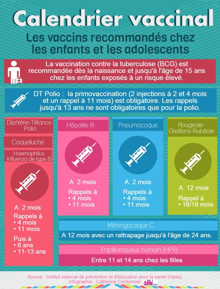 Infographie : le calendrier vaccinal simplifié des enfants