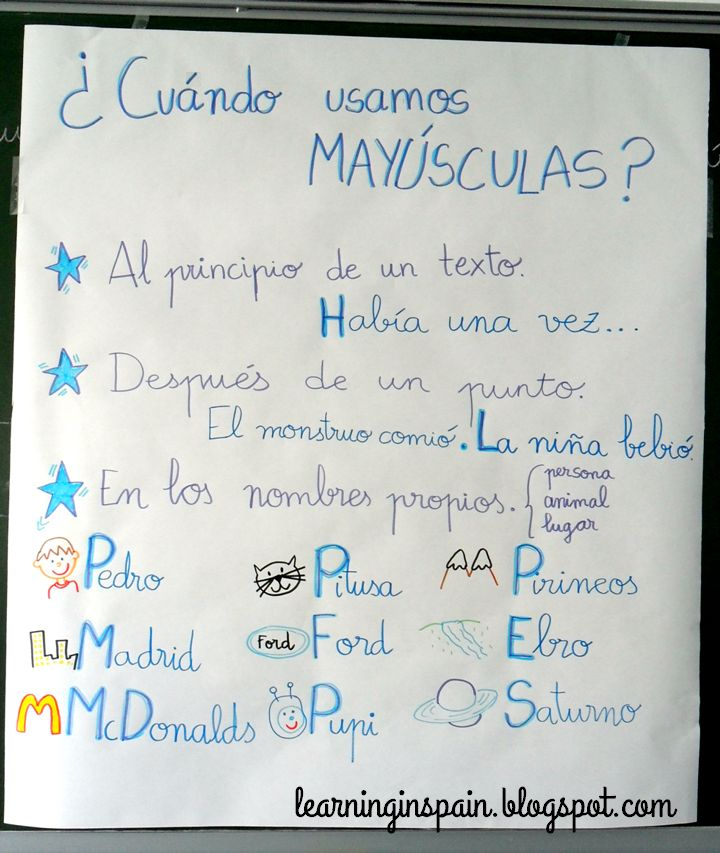 how to choose a book anchor chart