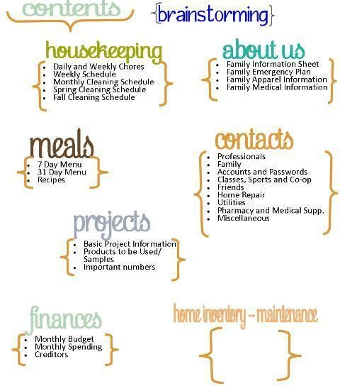 435 best home management binders and printables images on Pinterest - home maintenance spreadsheet