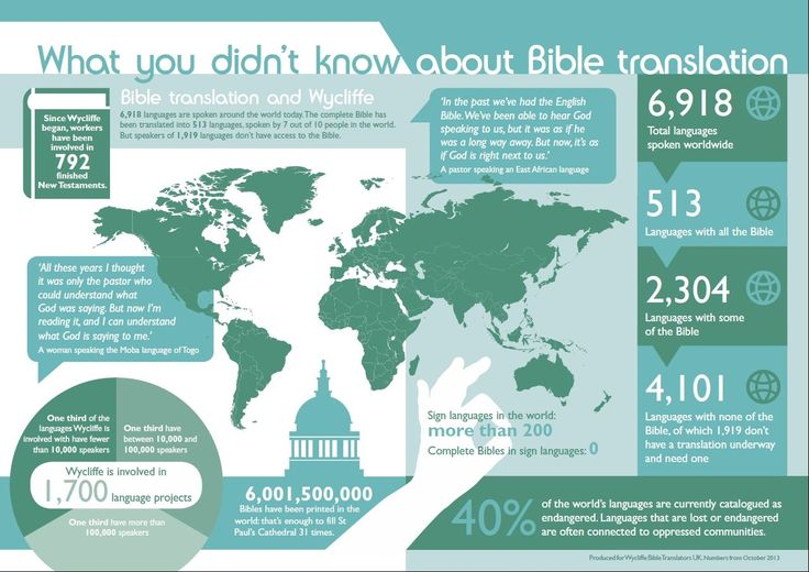 What Is the Most Accurate Bible Translation? - Life, Hope ...