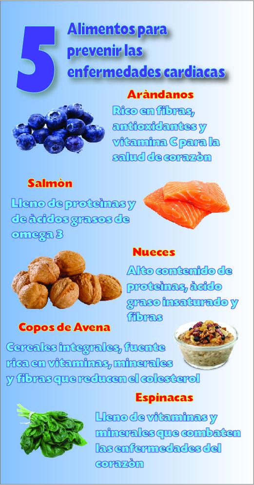 M s de 25 ideas incre bles sobre alimentos saludables para - Alimentos saludables para el corazon ...