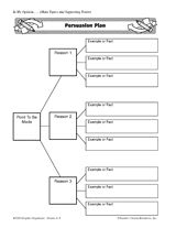 Making a Claim: Teaching Students Argument Writing Through Close Reading