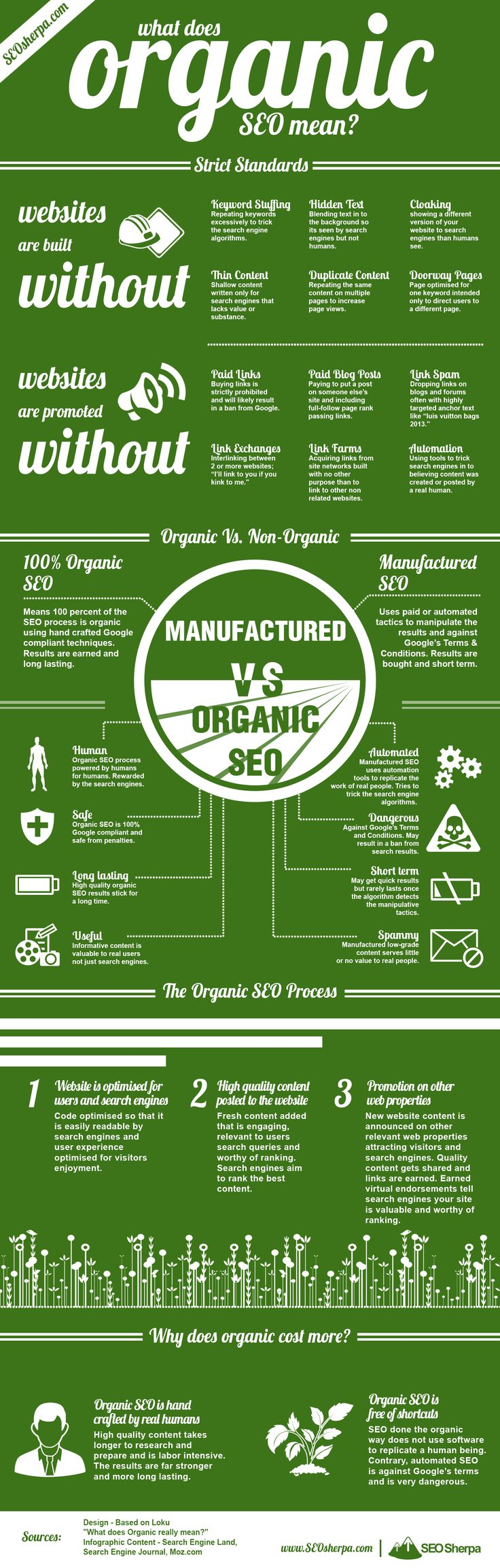 What Does Organic SEO Mean? - This is great summation of Organic SEO that every business owner should understand.  #Infographic #SEO #OrganicSEO