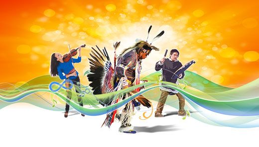 National Aboriginal History Month- Bringing it into the classroom!