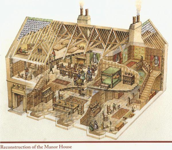 manor-house.gif (600×524)