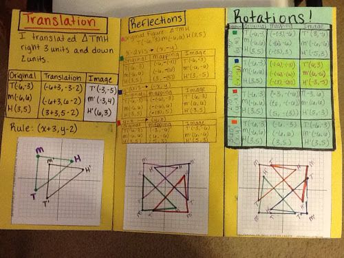 The 25 best coordinate geometry ideas on pinterest plane math journal wizard geometry unit 2 coordinate geometry pg 12 to pg 18 ccuart Gallery