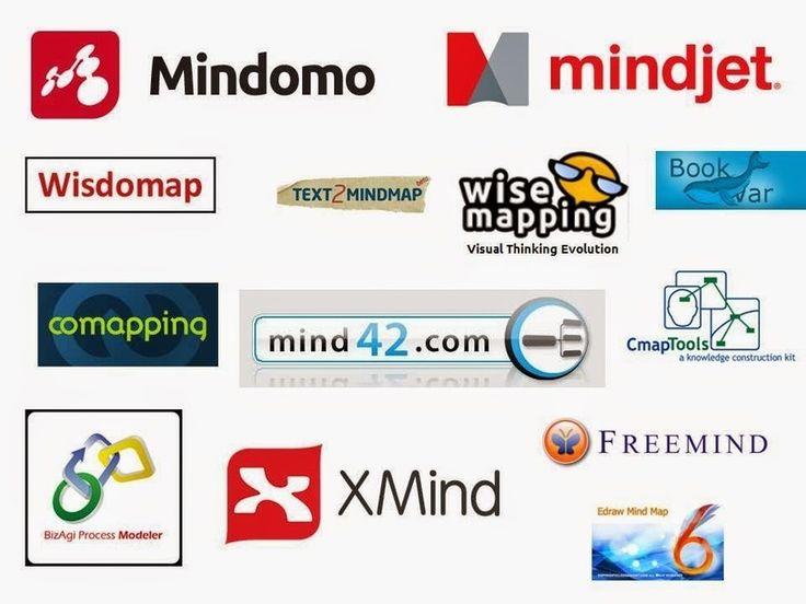 20 herramientas para crear mapas mentales, conceptuales, organizadores gráficos