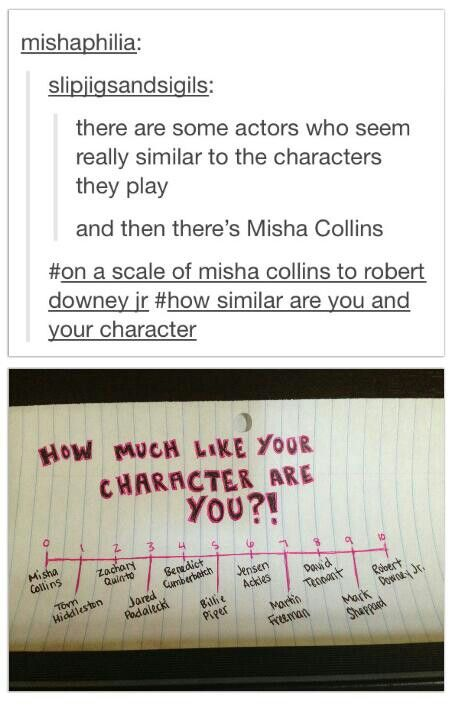 On a scale of Misha Collins to RDJ...