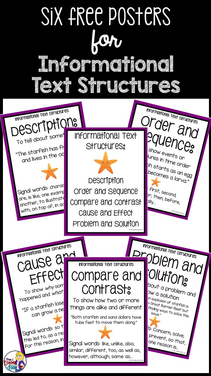 These six informational text structure posters will help you introduce informational text types and can serve as a reminder in your classroom. The posters include the following:  Informational Text Structures Overview Poster Description Poster Order and Sequence Poster Compare and Contrast Poster Cause and Effect Poster Problem Solution Poster  The posters include the name of the text structure type, give an example of that type of text, and list key word clues that may help kids determine…