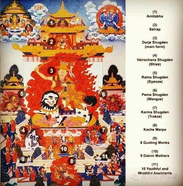 The #Mandala of Dorje #Shugden at a glance. #Buddhism #Dharma #Protection #Tibetan   http://www.dorjeshugden.org