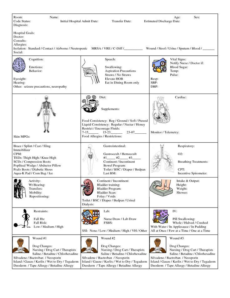 36 Best Nursing Assessment Images On Pinterest Nursing Tips