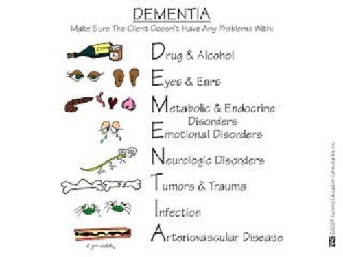 25 Psychiatric Nursing Mnemonics and Tricks | NurseBuff
