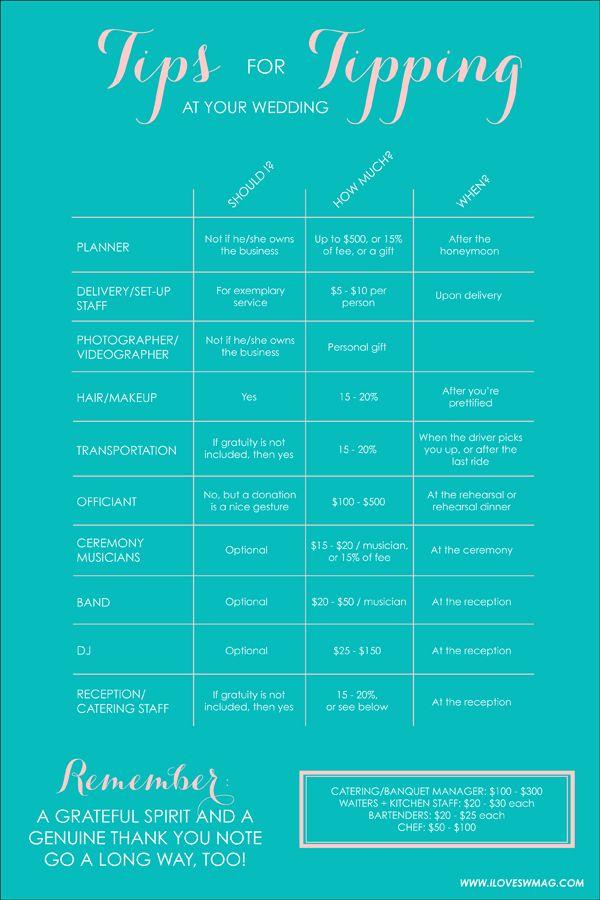 Wedding Budget Checklist To Stay On Track - via iloveswmag.com