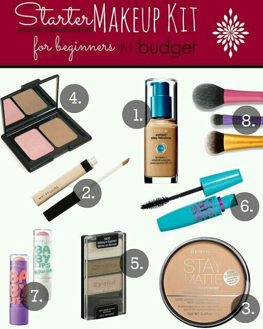 1000+ Ideas About Basic Makeup Kit On Pinterest