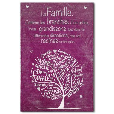Tableau citation la famille