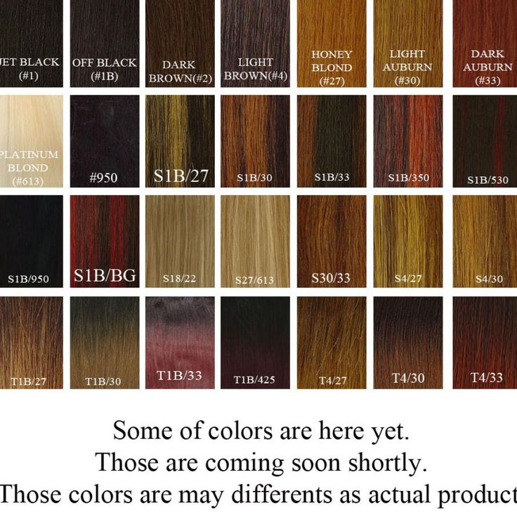 Hair Color For Natural African American Chart We Know How To Do It