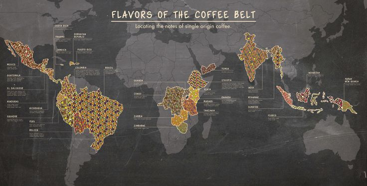 This project depicts the flavor profiles of single origin coffee. Like wine, many different flavor notes can be depicted in a single cup of coffee. Th