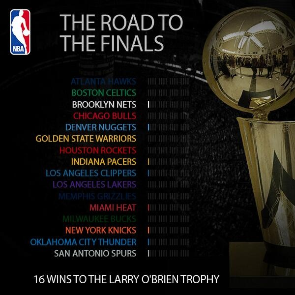 Day 2 Of The NBA Playoffs In Books And This Is Where