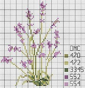 Bonitos esquemas para el bordado flores de lavanda