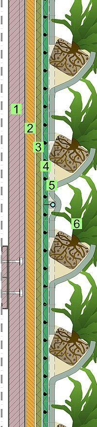 Soluzione 1 | Optima Giardini Pensili