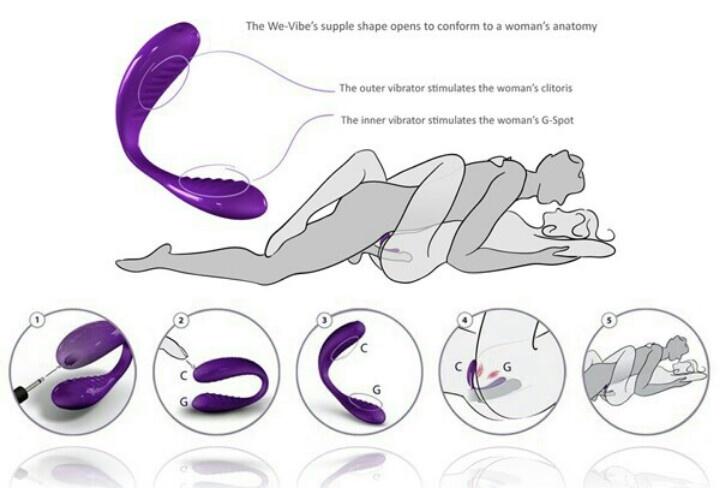 Pregnant sex erotica
