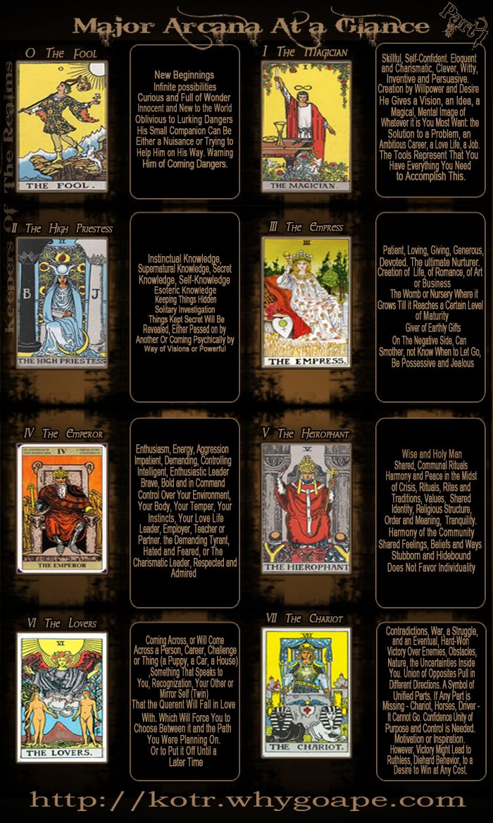 17 Best Images About Tarot: Major Arcana On Pinterest