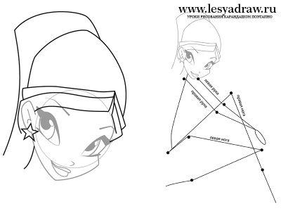 Как нарисовать Винкс Стеллу поэтапно карандашом | Рисунок ...  Как Нарисовать Винкс Блумикс