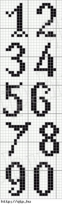 X-stitch numbers