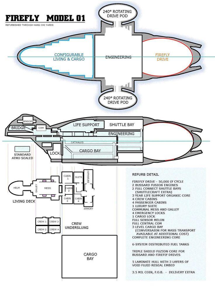 Firefly Class Transport schematicFirefly Serenity, Geek, Fireflies Serenity, Fireflies Models, Sky, Joss Whedon, Layout, Transportation Ships, Models 01