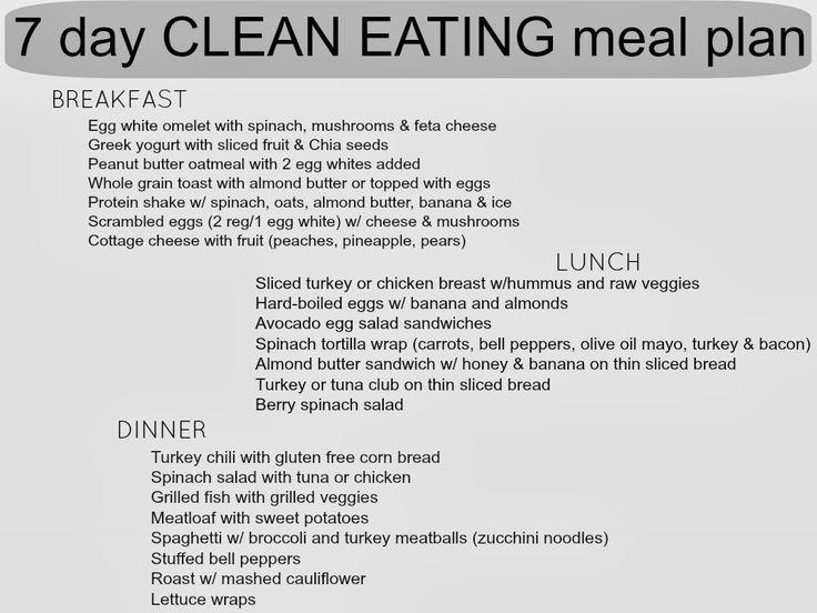 7 day clean eating plan. | GRUB